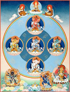 Five Buddha Families Mandala