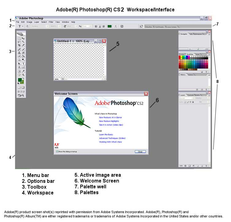 how to keep free trial on photoshop