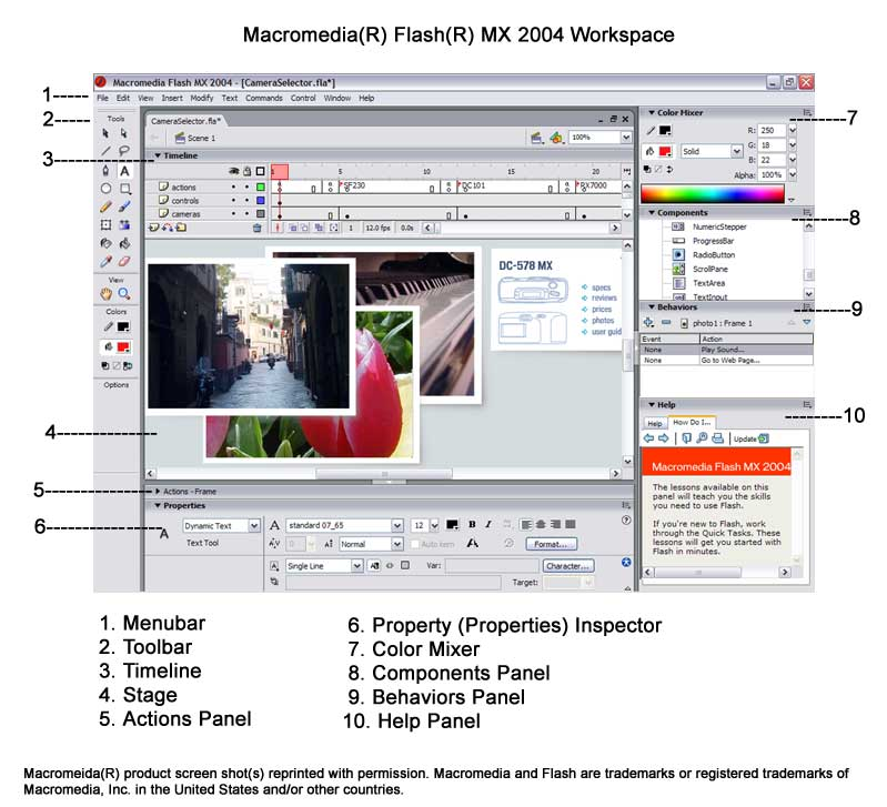 Figure 1 visual flash: the ubiquitous flash timeline is nowhere to be found using macromedia flash professional