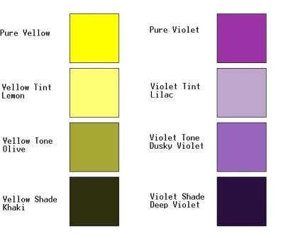 Complimentary color schemes for quilts quilting - Complimentary color to purple ...